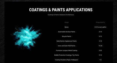 Black Diamond Pigments Applications 1